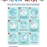 Protect Each Other Hand Wash Guide_Page_2